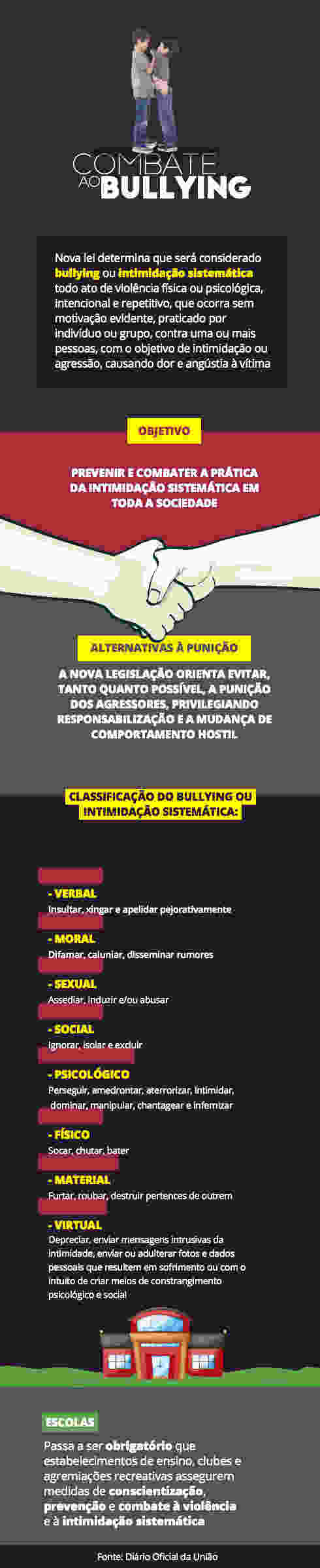 infogrfico09.11Combateaobullying