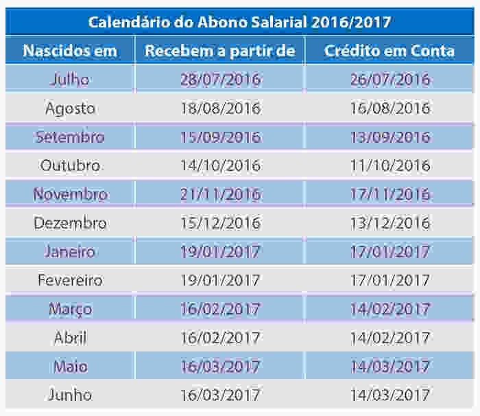 abono-salarial-2016-2017-calendario